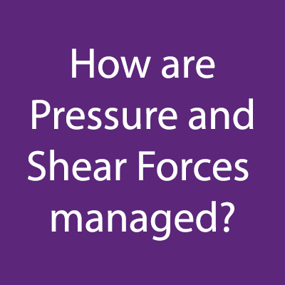 How are Pressure and Shear Forces managed